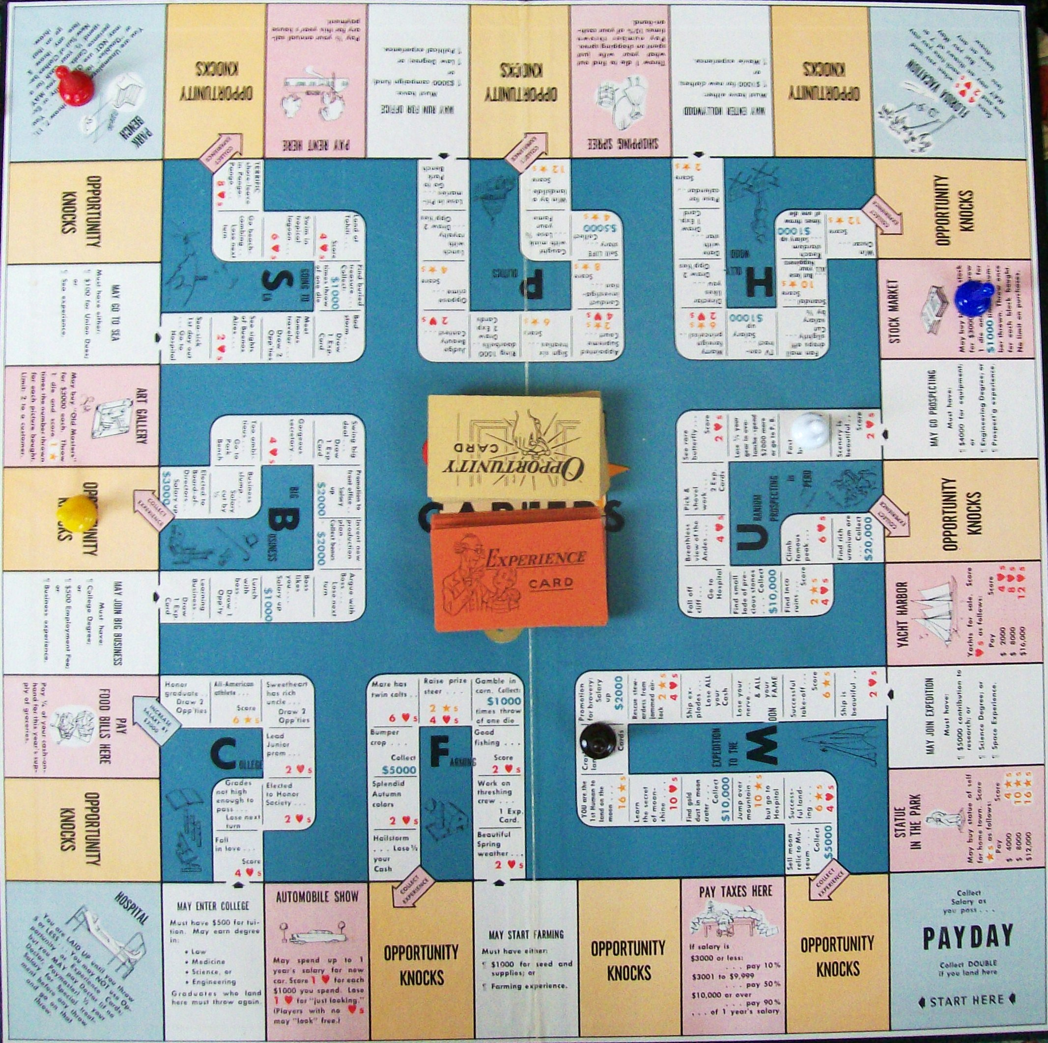Opportunity Knocks in the Board Game of Careers – All ...